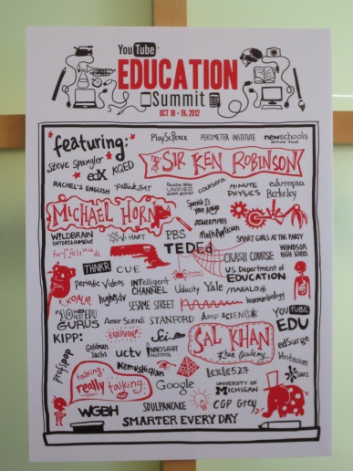 YouTube Education Summit poster. See if you can see the powerm1985 channel.