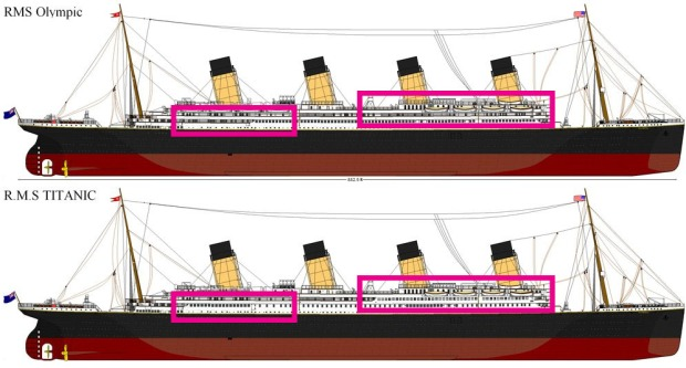 titanic vs olympic